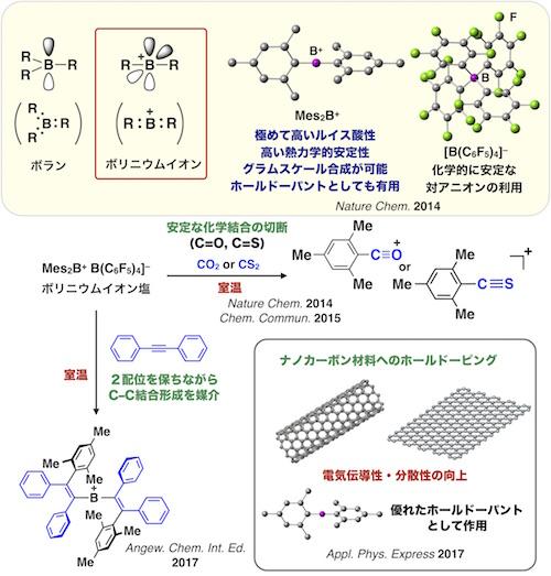 Research_jp_Bron1.jpg