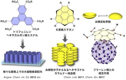 Research_jp_softmater.jpg
